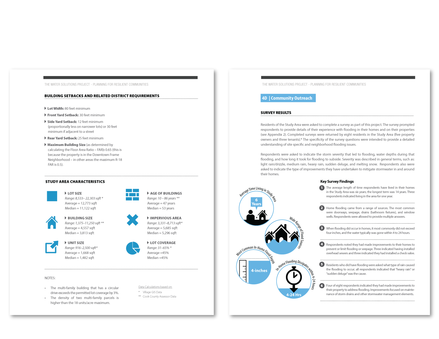 Sample pages from report